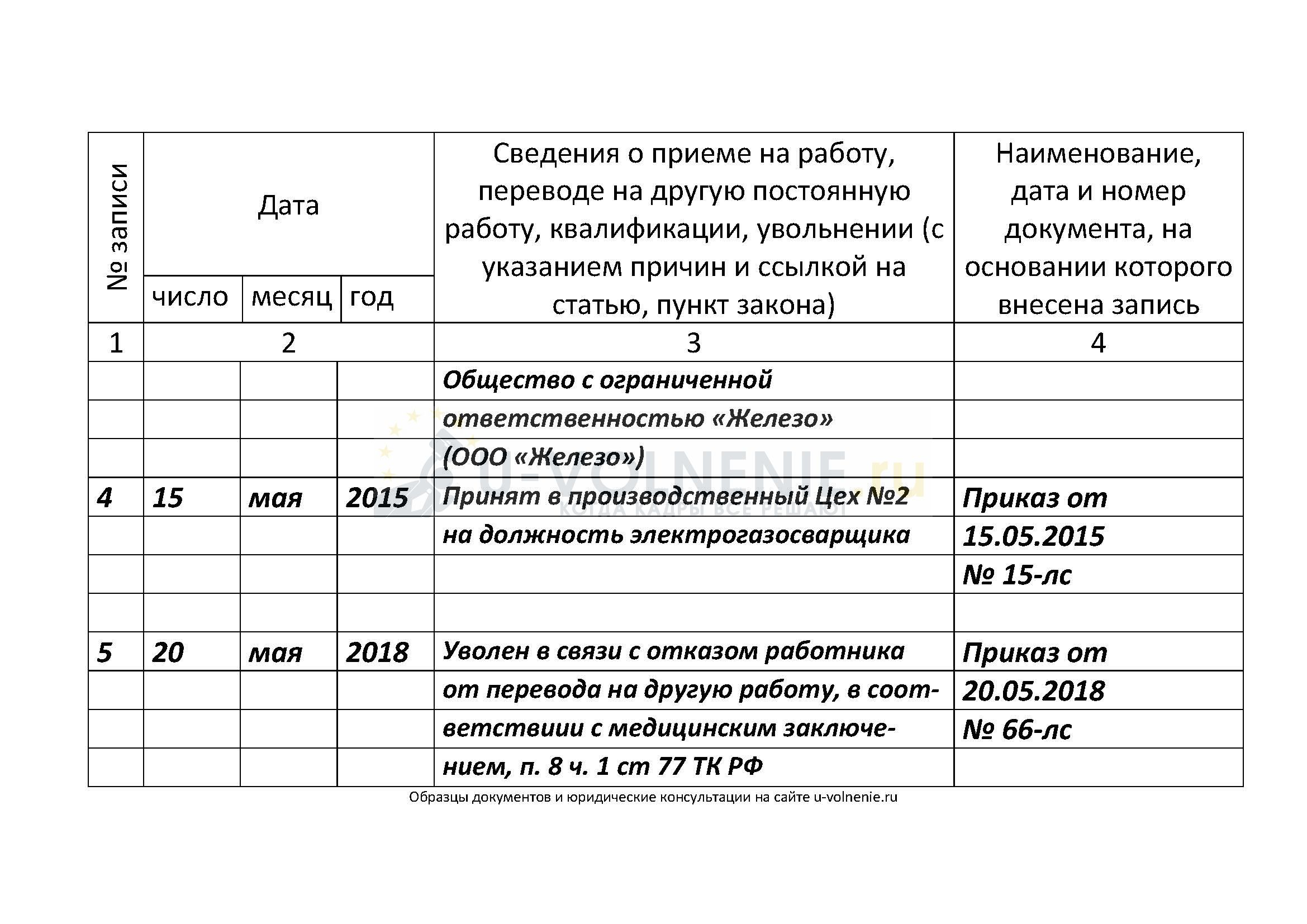 Образец записи в трудовой об увольнении инвалида в связи с отказом от перевода