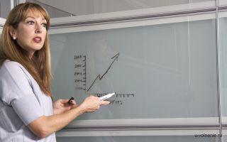 Увольнение учителей по собственному желанию