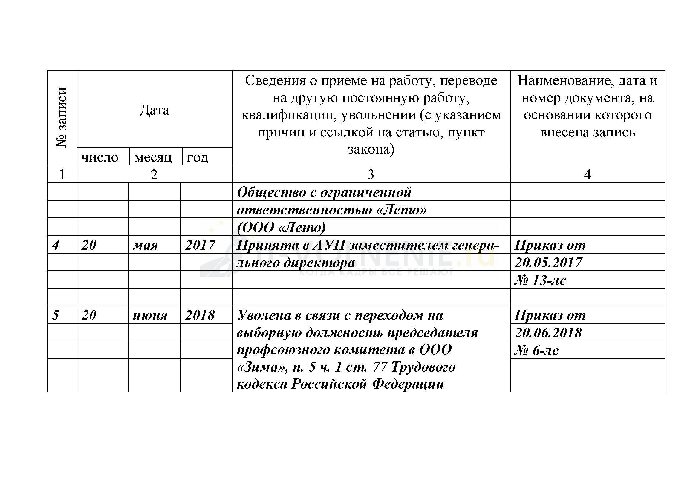 Образец записи в трудовую об увольнении в связи с переходом на выборную должность